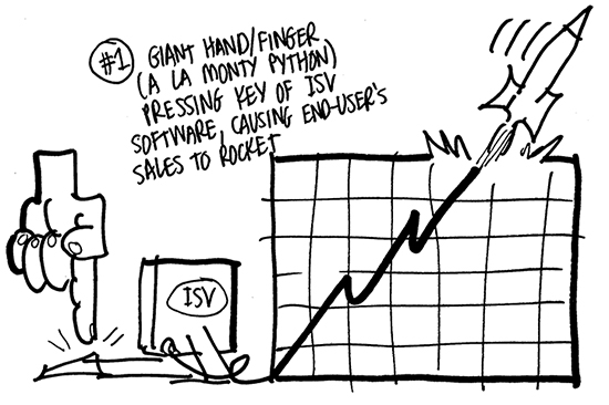 rough sketch showing rocket blasting up sales chart in response to computer software