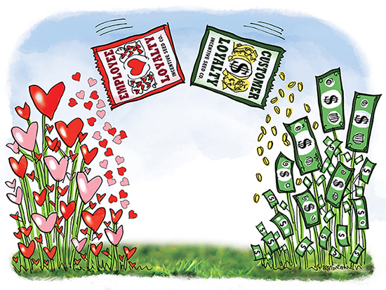 incentive magazine illustration showing the need to plant the seeds of both employee and customer loyalty