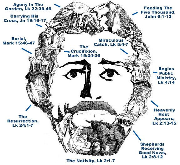 pen & ink drawing of the face of Jesus Christ by sand artist Joe Castillo who incorporated scenes from the life and death of Christ into the portrait making them actual parts of the face, with the corresponding gospel scripture passages from the Bible added