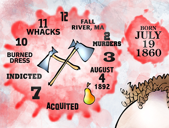 detail image of birthday clock for Lizzie Borden with axes for clock hands and showing Fall River, MA, date of the ax murders, a pear, and fact that Lizzie Borden was indicted for murder but acquited