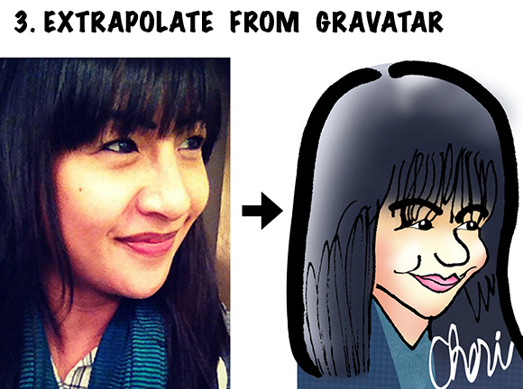gravatar of WordPress editor and Daily Post writer Cheri Lucas and how it was used to a create a caricature of Cheri Lucas