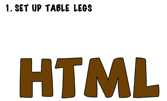 letters HTML set up as legs of a table for a visual gag and joke about constructing an HTML table by using the letters HTML to build the table instead of using actual HTML code