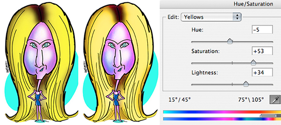 Jennifer Aniston caricature before and after adjusting Yellows to take green out of her hair using Hue Saturation adjustment layer in Photoshop