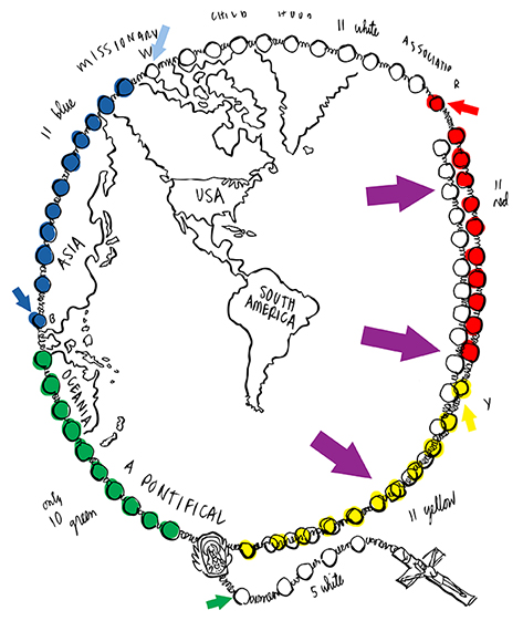 Catholic mission rosary with colored beads crucifix forming outline of globe with major continents overlay compare of original and revised globe right-side arc