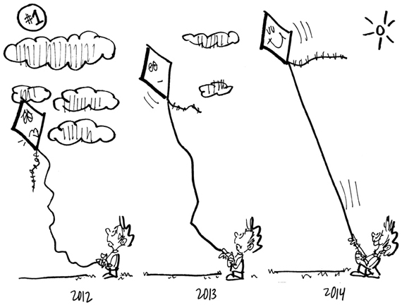 3-panel illustration cartoon showing kid flying kite years 2012 through 2014 kite flying higher happier in later years because less air pollution