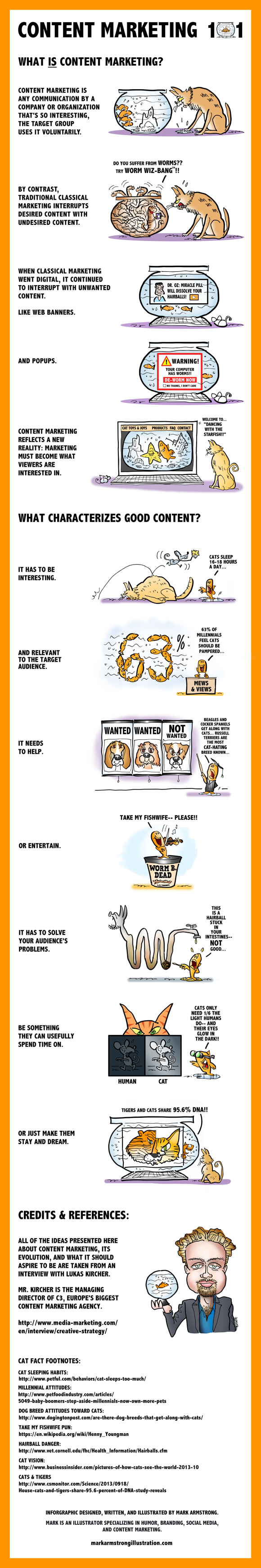 infographic which explains content marketing how it differs from traditional marketing characteristics of good content cat facts based on interview with Lukas Kircher managing director C3