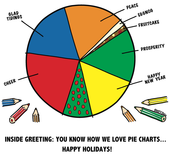Pie chart Christmas card design for RBC Dain shoeing glad tidings cheer peace prosperity happy new year fruitcake eggnog