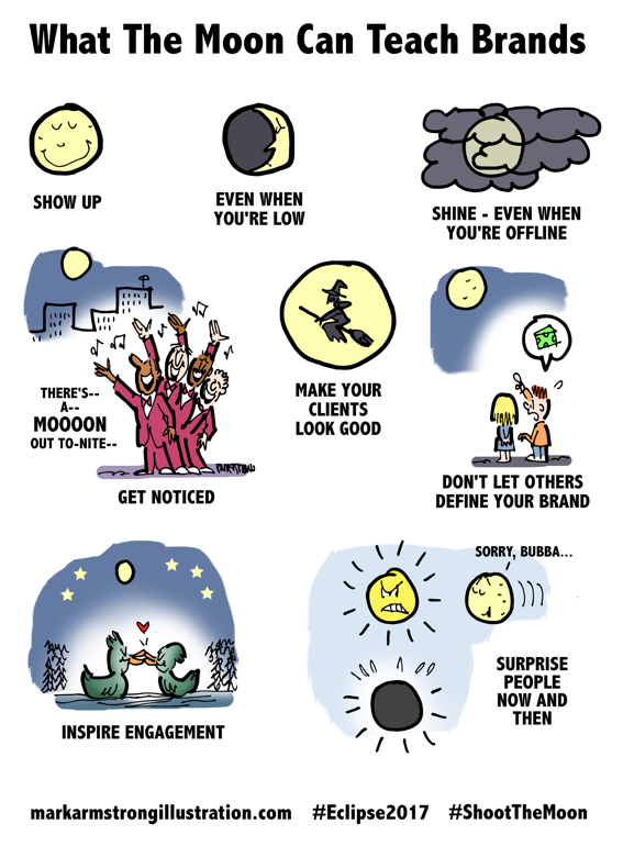 Infographic what the moon can teach brands show up shine offline get noticed doo wop make clients look good witch don't let others define you green cheese inspire engagement duck kiss surprise people solar eclipse
