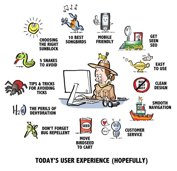 Today's User Experience birdwatchers edition woman in safari suit sitting at desktop computer shopping for birdseed site mobile friendly seo clean design easy to navigate with helpful birdwatcher topics blog content songbirds sunblock snakes bug repellent ticks hydration