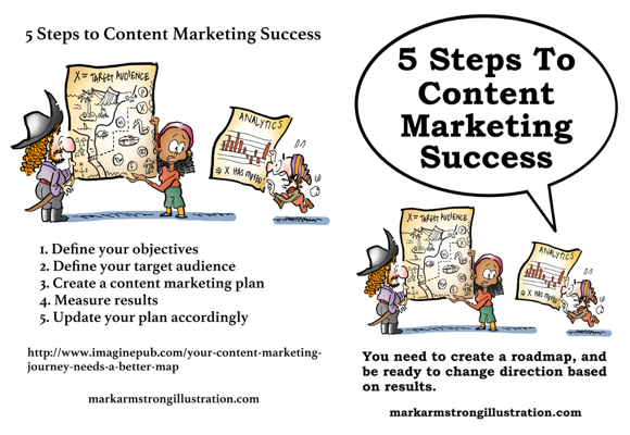 content marketing plan success pirate treasure map reformatted for Pinterest pin