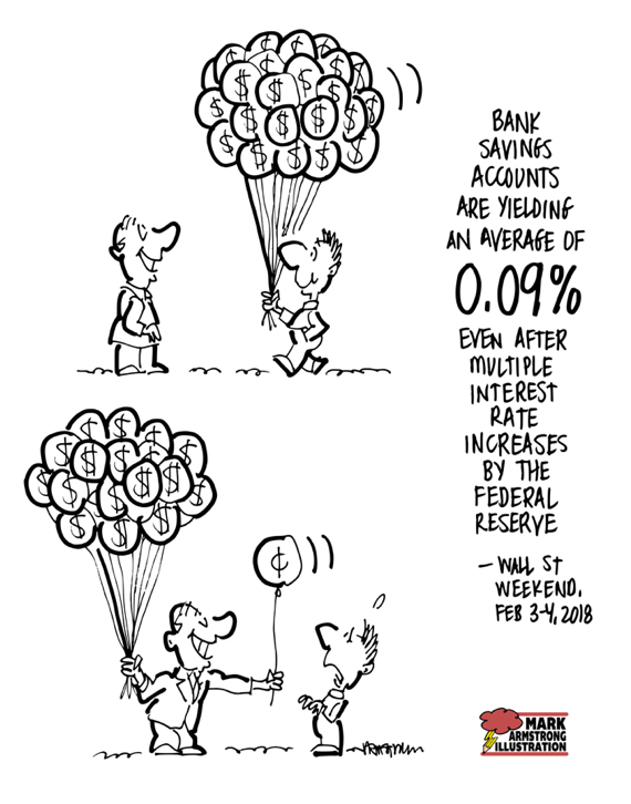 cartoon illustration guy with dollar sign balloons gives to banker who gives single balloon with cent sign bank savings accounts only yield 0.09% even after multiple interest rate increases by federal reserve Wall Street Journal