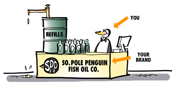Curating content infographic penguin selling fish oil at South Pole brand