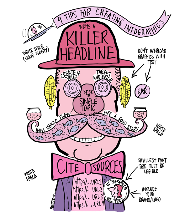 9 tips for creating infographics martian spaceship funny face derby corn ears fish mustache bowtie cite sources