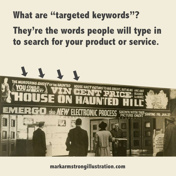 Targeted keywords are words people will type in to search for your product or service theater marquee showing Vincent Price in House On Haunted Hill