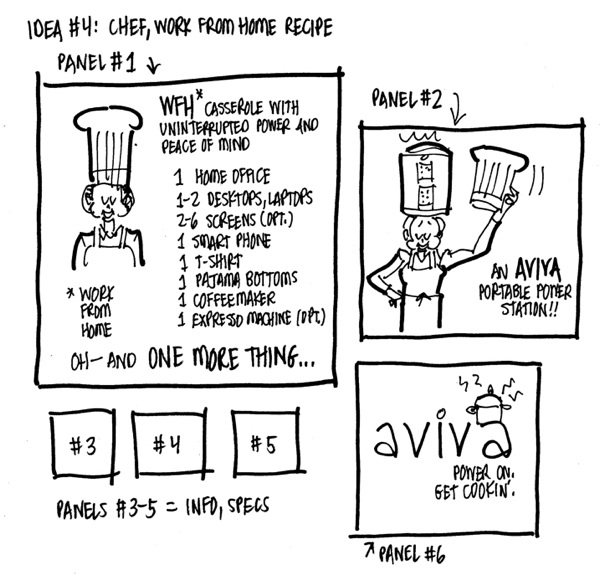 Chef recipe concept for product features Aviva power station as key work from home power ingredient