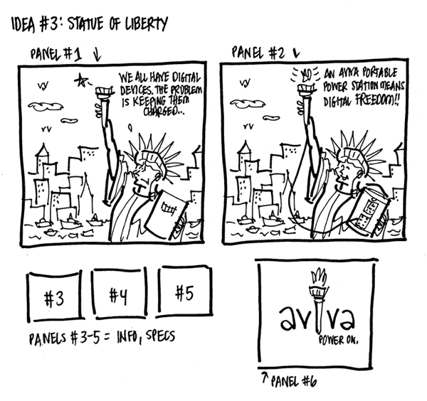 Statue of liberty concept for product features statue using Aviva power station to charge torch